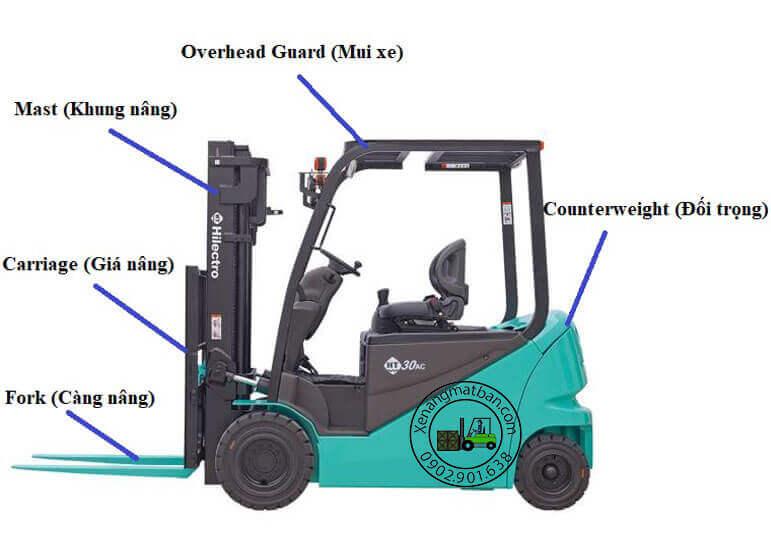 cấu tạo xe nâng điện