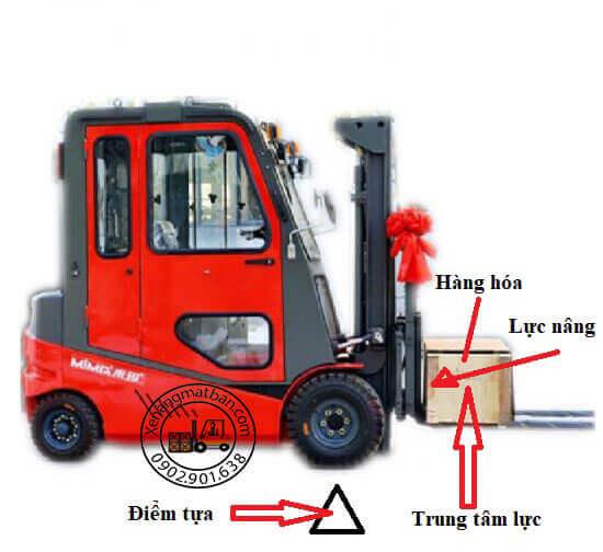 đối trọng xe nâng điện