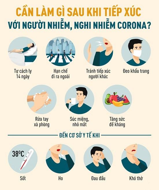 nghi-nhiem-virus-corona